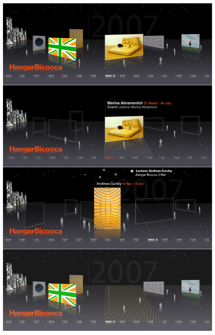 Several screens showing the Hangar Bicocca timeline interaction.