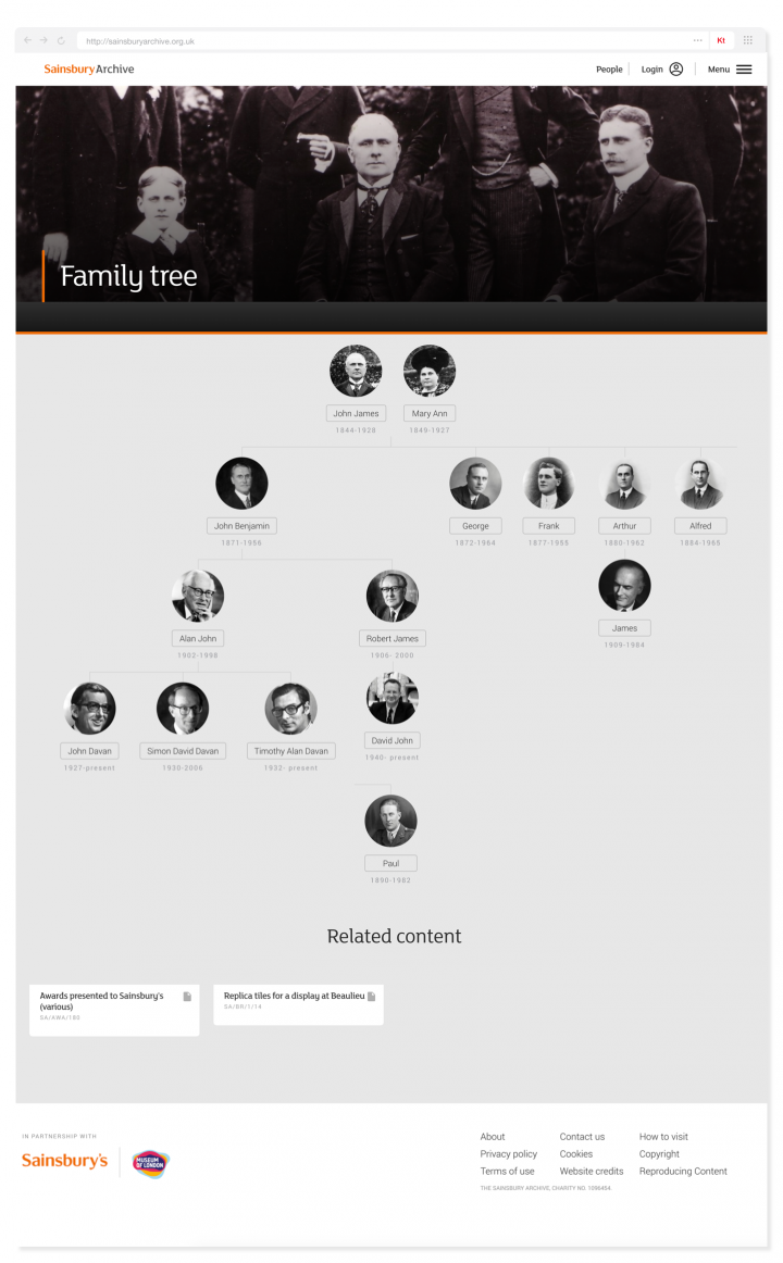 Sainsbury Archive people family tree